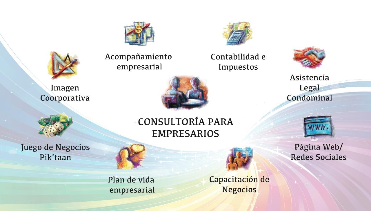 Capacitación y consultoría, juego de negocios